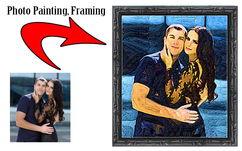 Special 2 Year Anniversary Gift Ideas For Boyfriend Girlfriend Custom Photo Painting